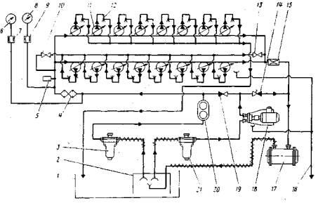 Схема топливной системы: