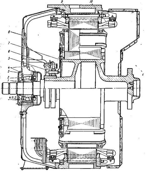 синхронного генератора ГС-
